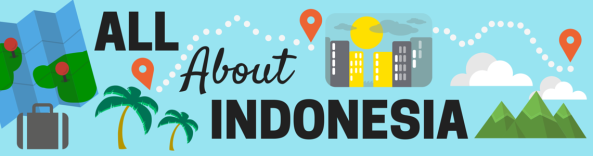 All about Indonesia