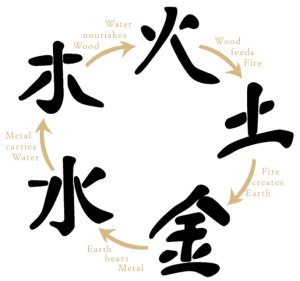 Chinese-elements