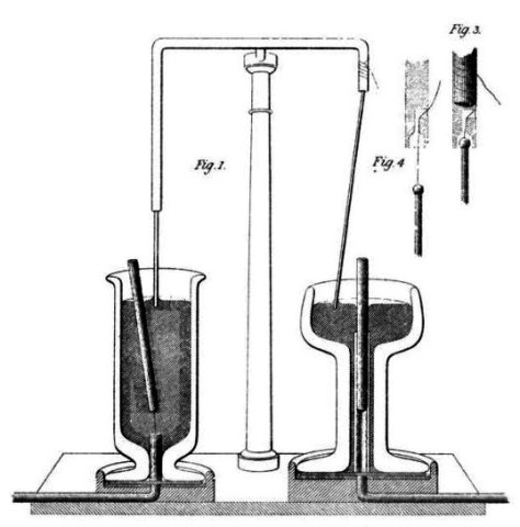 Faraday_magnetic_rotation