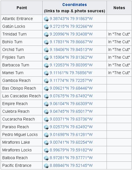 Opera Snapshot_2018-01-02_062258_en.wikipedia.org