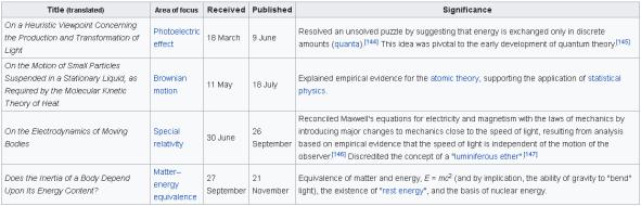 Opera Snapshot_2018-01-04_205118_en.wikipedia.org