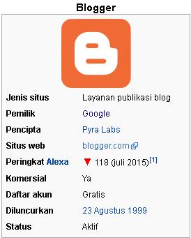 Opera Snapshot_2018-01-14_231338_id.wikipedia.org