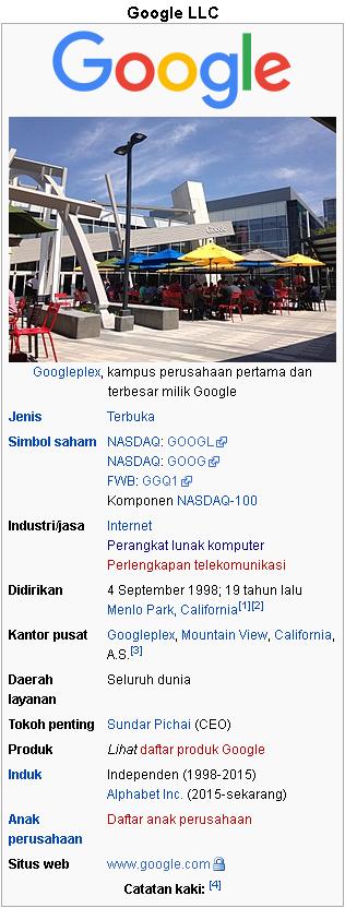 Opera Snapshot_2018-01-15_133400_id.wikipedia.org