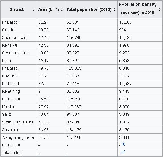 Opera Snapshot_2018-01-23_232726_en.wikipedia.org