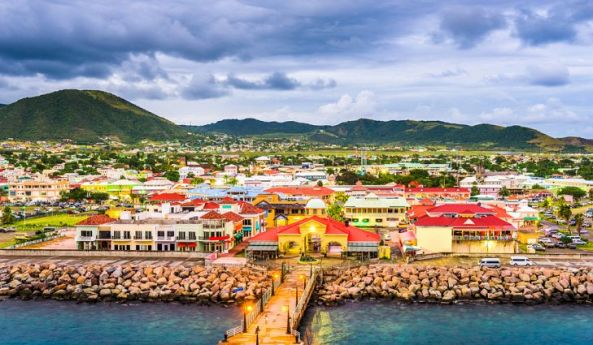 8. Saint Kitts and Nevis - 261 km²