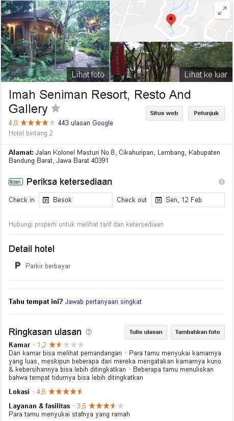 Imah Seniman Villa and Resort