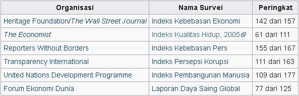 Opera Snapshot_2018-02-14_204602_id.wikipedia.org