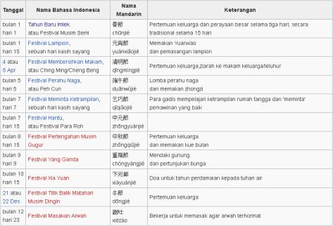Opera Snapshot_2018-03-17_170605_id.wikipedia.org