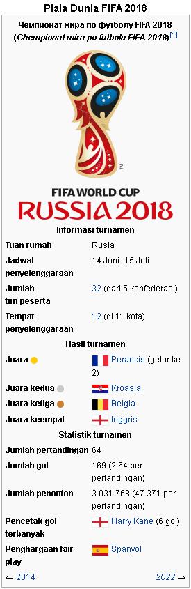 Opera Snapshot_2018-07-16_052657_id.wikipedia.org