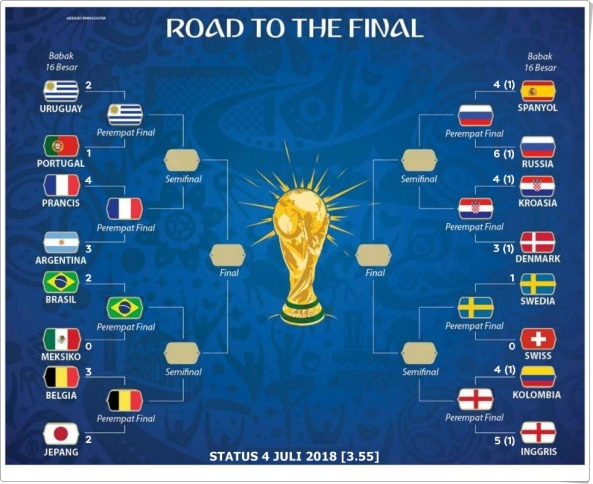 WORLD CUP 2018 RUSSIA 001-02
