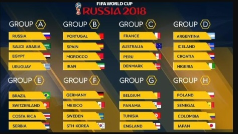 World-Cup-draw-2018