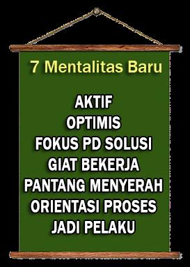 7 Mentalitas Baru