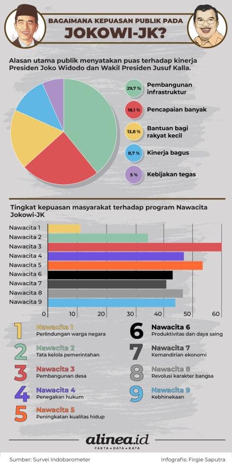 Bagaimana-kepuasan-publik-pada-Jokowi-JK-PORTAL (1) (1)