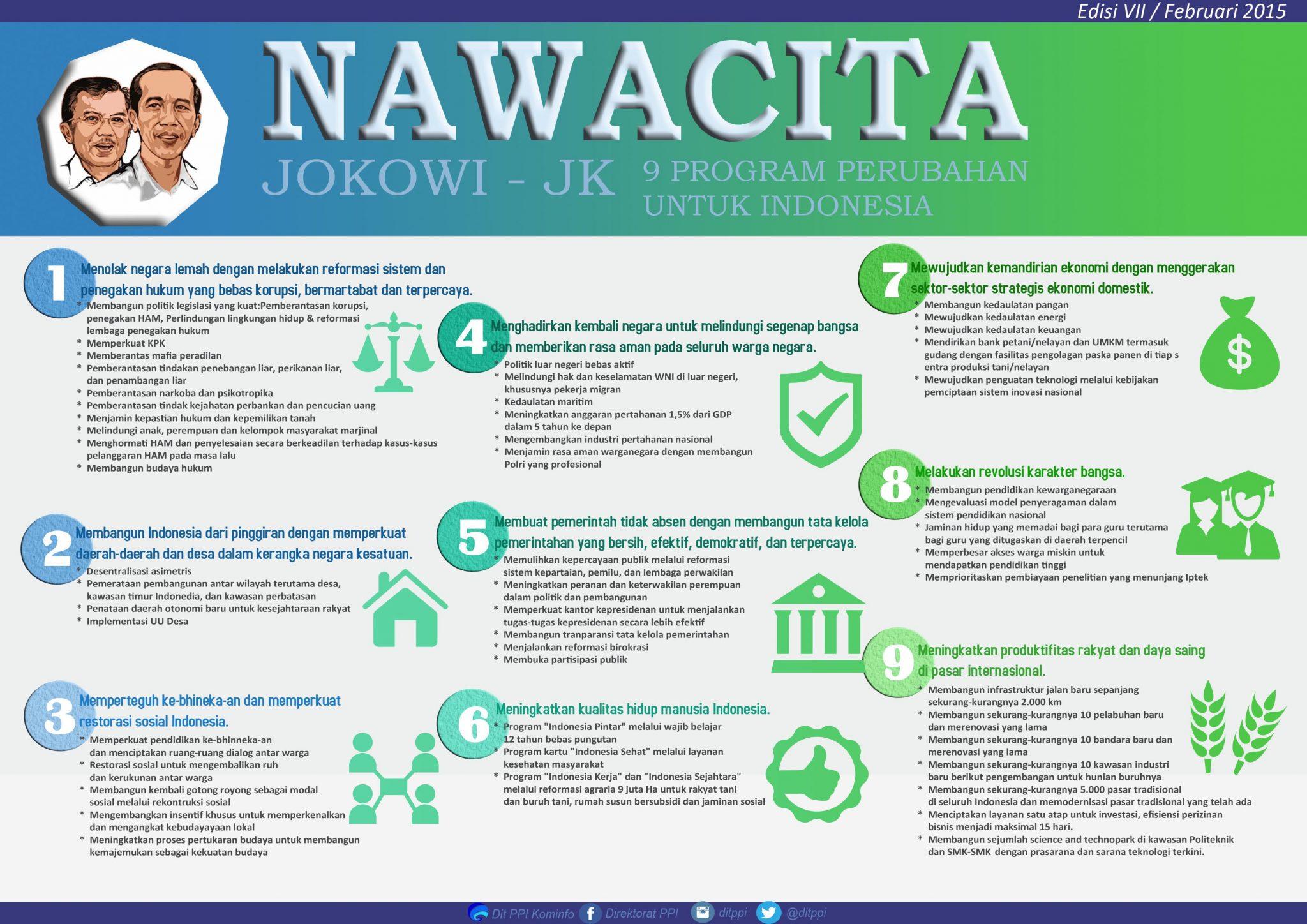 NawaCita-dok